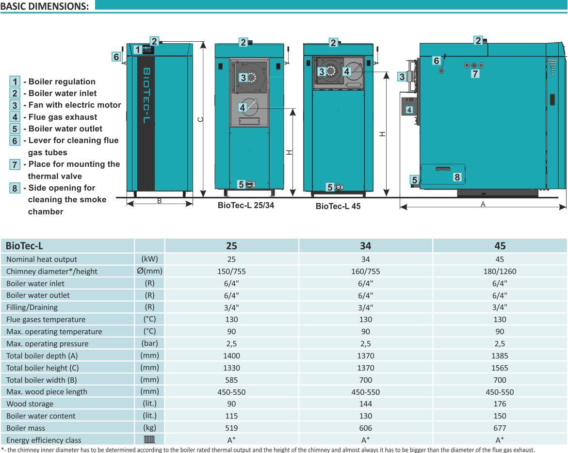 BioTec-L (25 / 34 / 45 kW) - Centrometal | TEHNIKA GRIJANJA