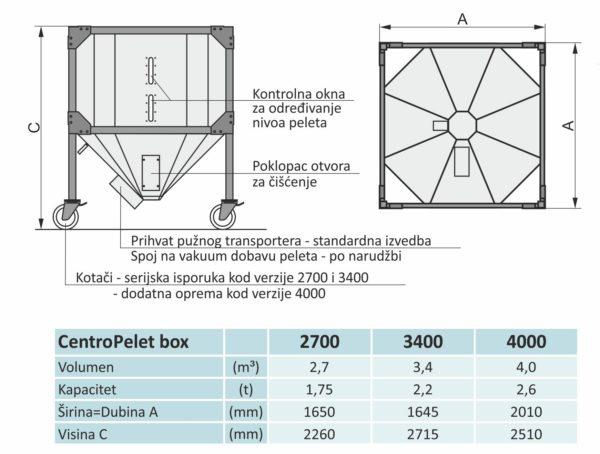 centropelet-box-osnovne-dimenzije