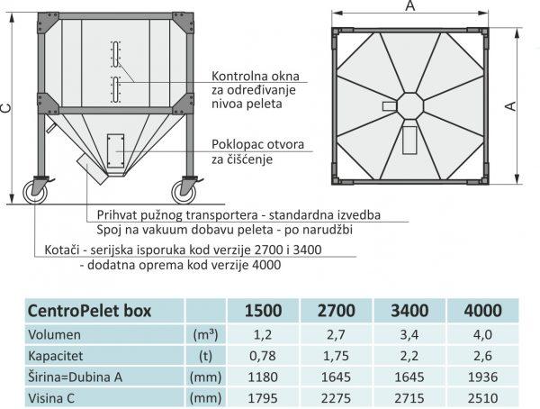 centropelet box tablica-hr