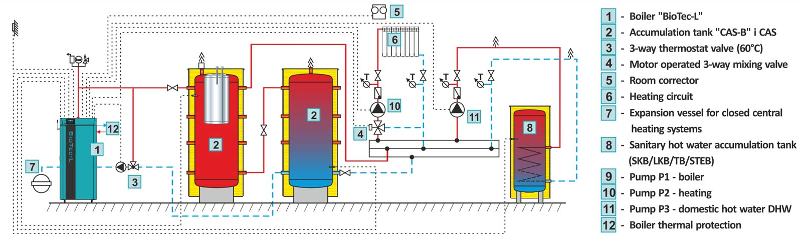 Attractive Central Heating Schematic Gift - Wiring Diagram Ideas ...