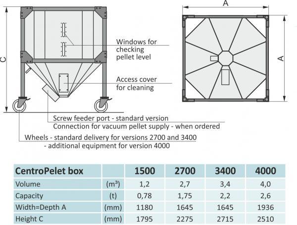 centropelet box tablica