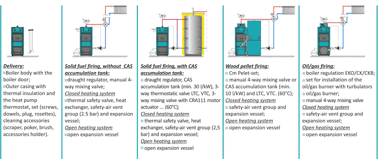 Eko Ck P 14110 Kw Centrometal Heating Technique Pressure Washer Burner Wiring Diagram Delivery Obligatory And Optional Additional Equipment