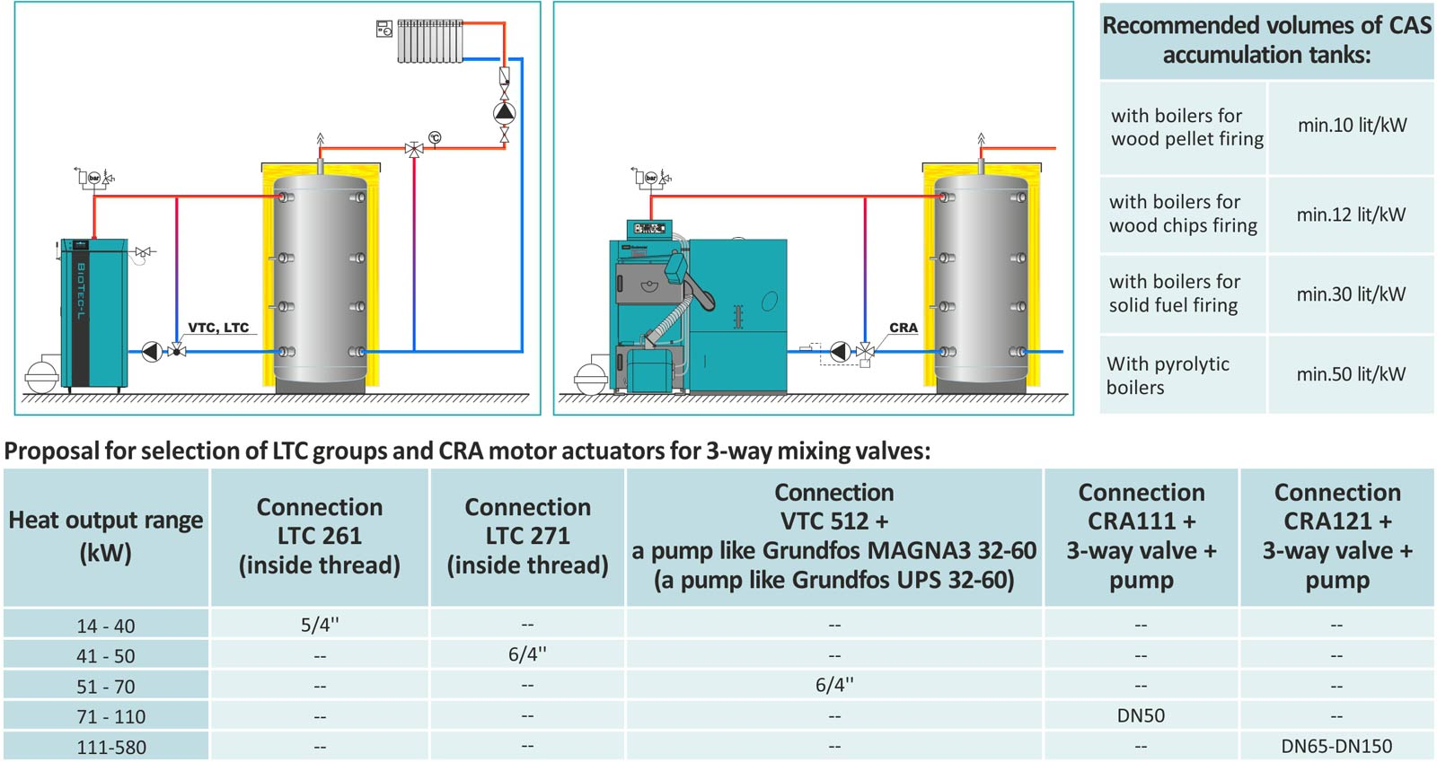 Loading Units 3 Way Thermostatic Valves Esbe Ltc 261 And 271 Case 580e Switch Wiring Diagram They