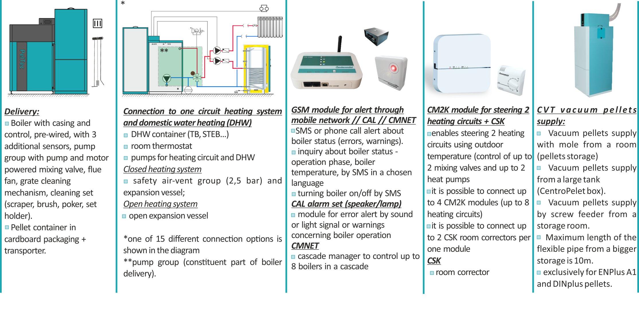 Pel Tec 1248 Kw Centrometal Heating Technique 1 Touch Space Heater Wiring Diagram Sensitive Screen