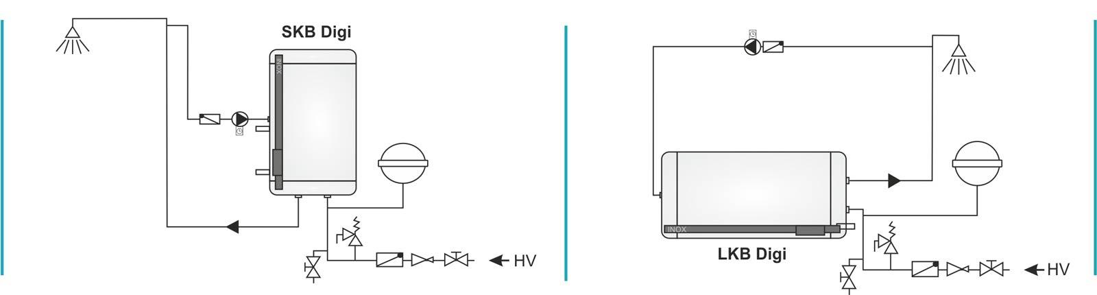Strange Skb Digi 80 120 Lit And Lkb Digi 100 120 Lit Centrometal Wiring 101 Akebretraxxcnl