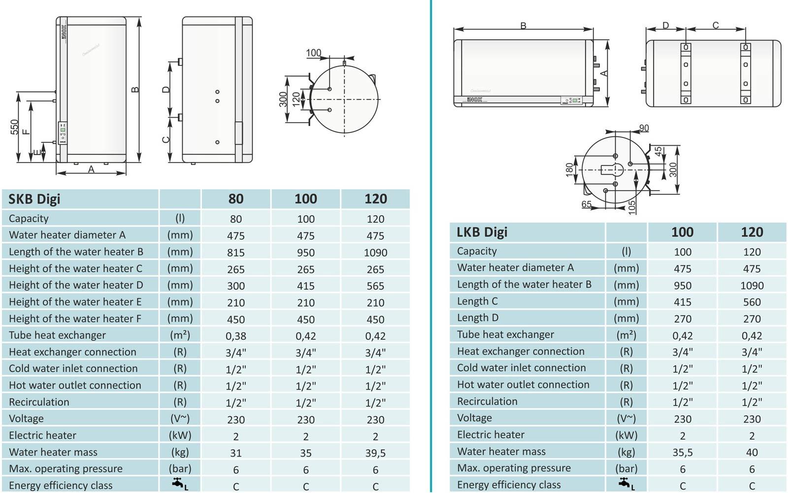 Brilliant Skb Digi 80 120 Lit And Lkb Digi 100 120 Lit Centrometal Wiring 101 Akebretraxxcnl